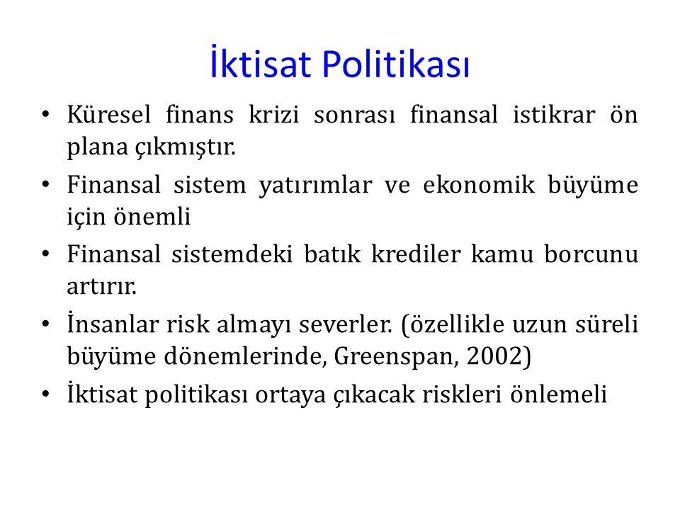 İktisat Politikası Küresel finans krizi sonrası finansal istikrar ön plana çıkmıştır. Finansal sistem yatırımlar ve ekonomik büyüme için önemli Finans