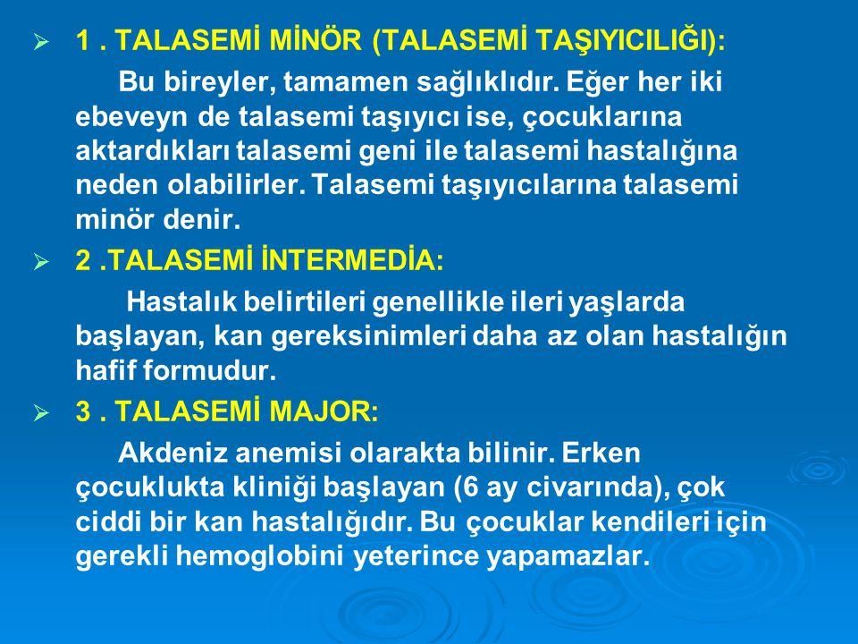   -Talasemi'nin Kalıtımı NormalTaşıyıcı Normal Taşıyıcı