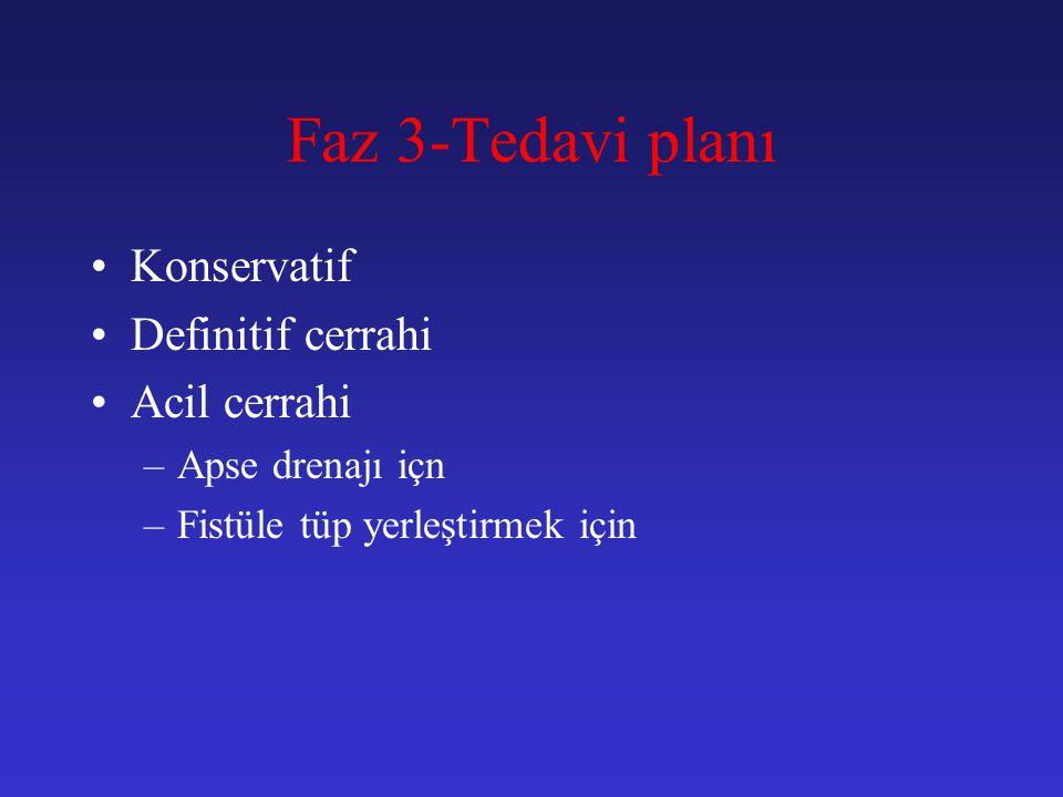 Faz 2- Araştırma ve değerlendirme Fistülogram en önemli prosedür Aşağıdaki bilgileri verir: (1) Fistülün kaynağı; (2) Fistülün doğası (uzunluk, izledi