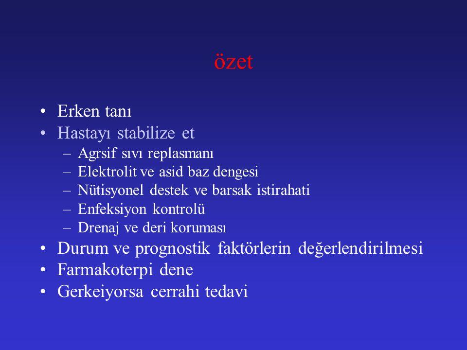 Guideline : GI fistula management