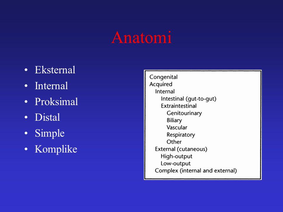 Kategori Anatomik Fizyolojik Etiyolojik