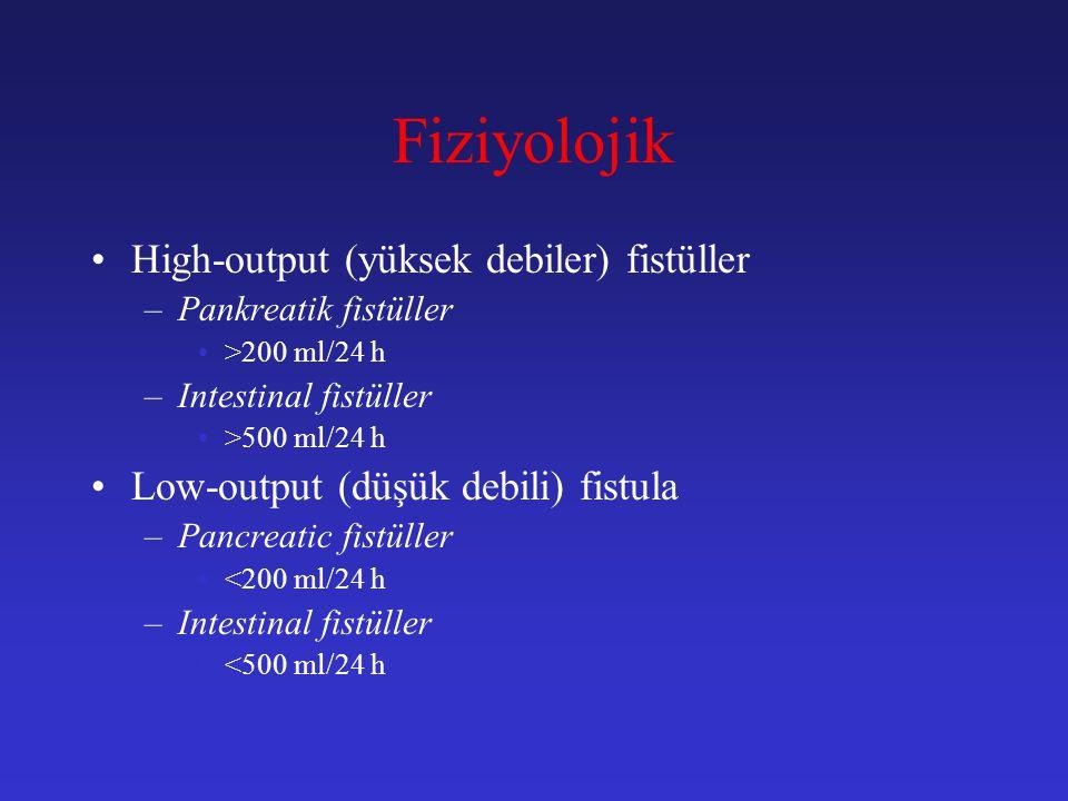Anatomi Eksternal Internal Proksimal Distal Simple Komplike