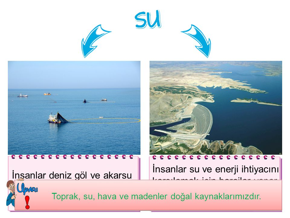 İnsanlar deniz göl ve akarsu gibi yerlerde balıkçılık yaparlar.