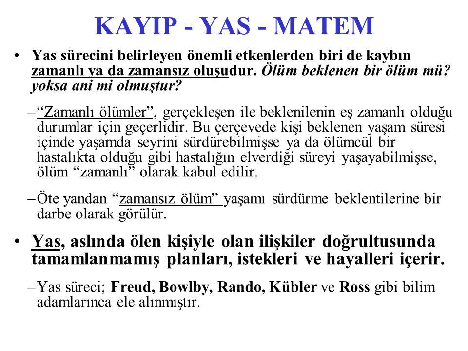 KAYIP - YAS - MATEM Yas sürecini belirleyen önemli etkenlerden biri de kaybın zamanlı ya da zamansız oluşudur.