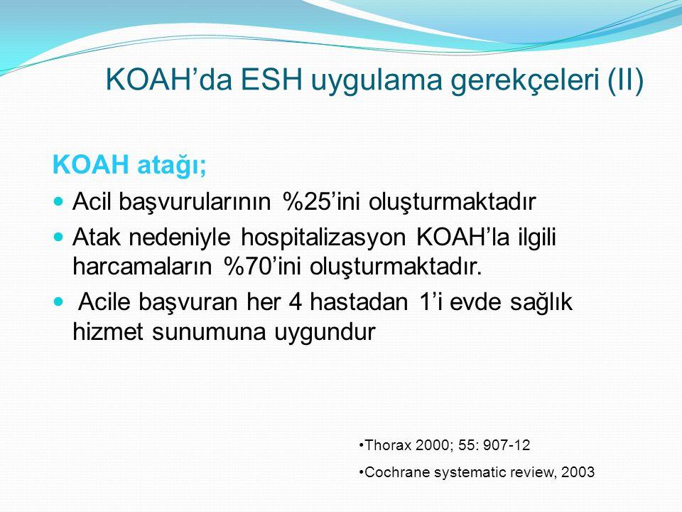 KOAH atağı; Acil başvurularının %25'ini oluşturmaktadır Atak nedeniyle hospitalizasyon KOAH'la ilgili harcamaların %70'ini oluşturmaktadır.