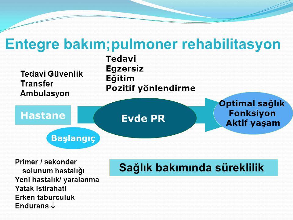 Entegre bakım;pulmoner rehabilitasyon Başlangıç Evde PR Tedavi Egzersiz Eğitim Pozitif yönlendirme Sağlık bakımında süreklilik Tedavi Güvenlik Transfer Ambulasyon Optimal sağlık Fonksiyon Aktif yaşam Hastane Primer / sekonder solunum hastalığı Yeni hastalık/ yaralanma Yatak istirahati Erken taburculuk Endurans 