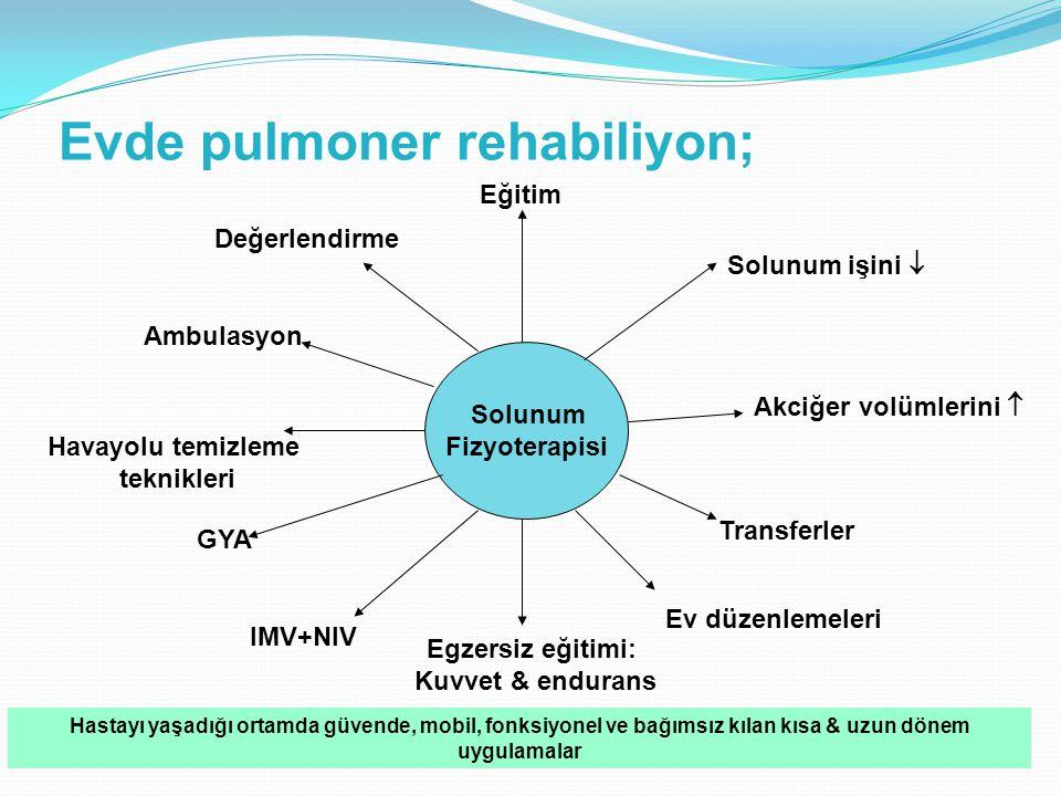 Evde pulmoner rehabiliyon; Solunum Fizyoterapisi Değerlendirme Eğitim Solunum işini  Akciğer volümlerini  Havayolu temizleme teknikleri Egzersiz eğitimi: Kuvvet & endurans Transferler Ambulasyon GYA Ev düzenlemeleri IMV+NIV Hastayı yaşadığı ortamda güvende, mobil, fonksiyonel ve bağımsız kılan kısa & uzun dönem uygulamalar
