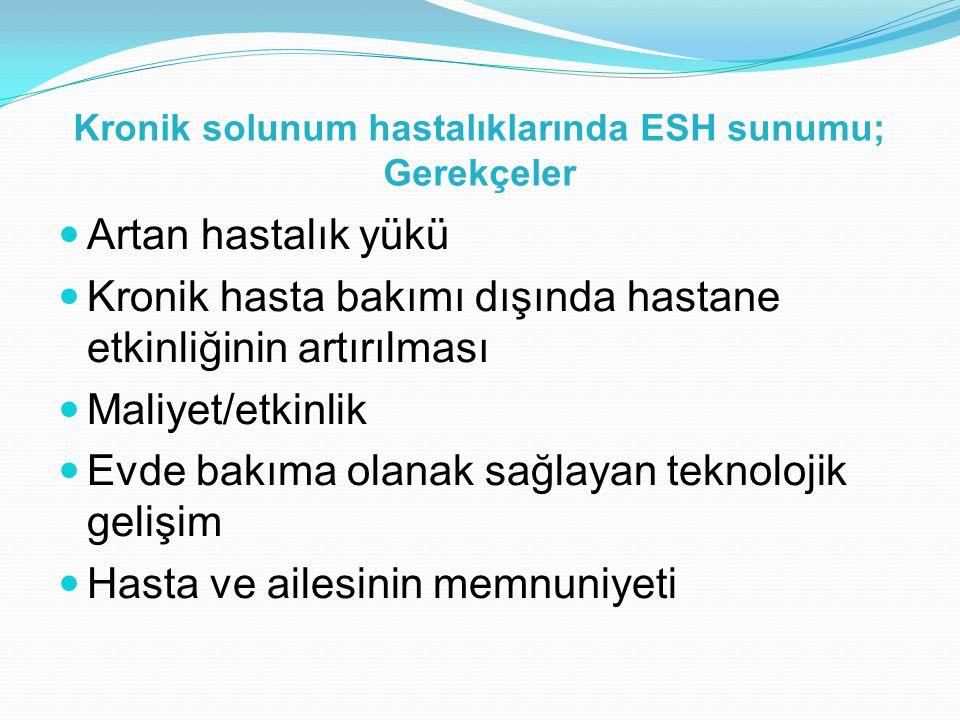 Kronik solunum hastalıklarında ESH sunumu; Gerekçeler Artan hastalık yükü Kronik hasta bakımı dışında hastane etkinliğinin artırılması Maliyet/etkinli