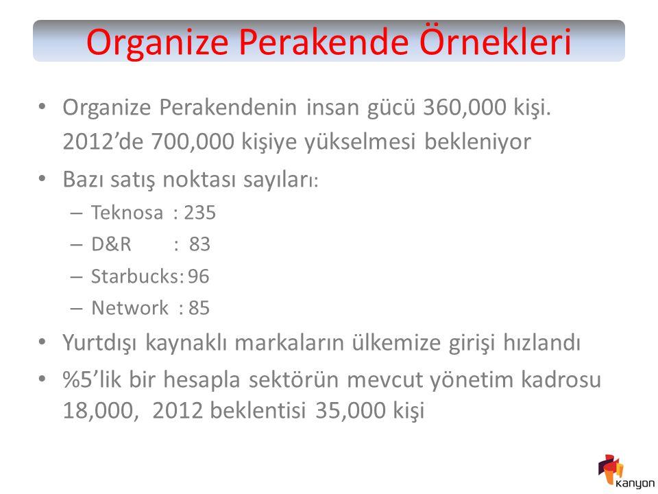 Organize Perakende Örnekleri Organize Perakendenin insan gücü 360,000 kişi. 2012'de 700,000 kişiye yükselmesi bekleniyor Bazı satış noktası sayılar ı: