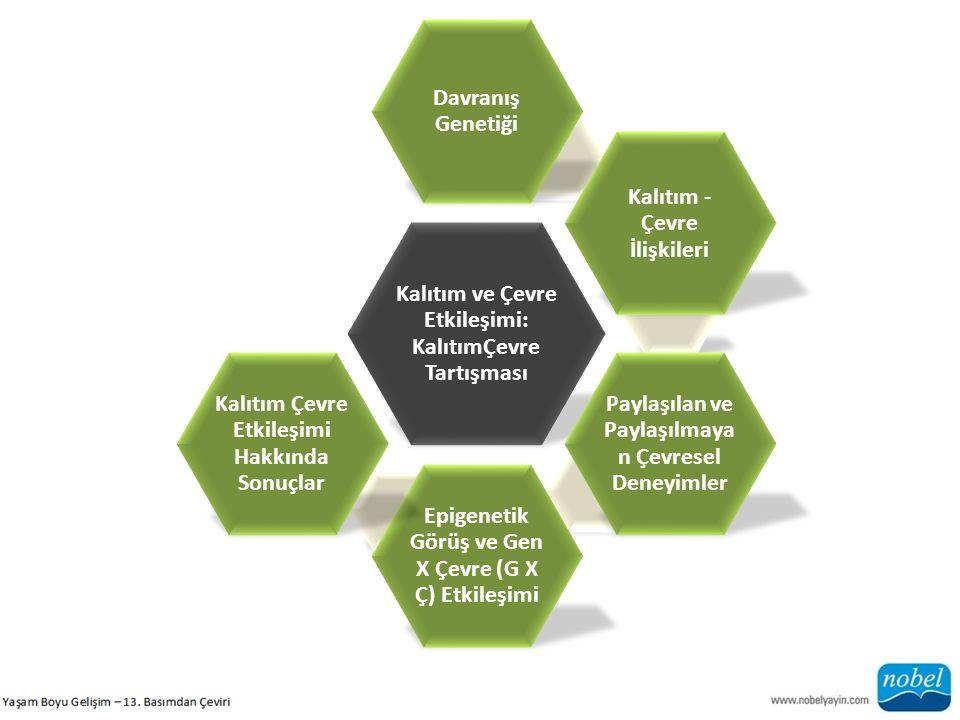 Kalıtım ve Çevre Etkileşimi: KalıtımÇevre Tartışması Davranış Genetiği Kalıtım - Çevre İlişkileri Paylaşılan ve Paylaşılmaya n Çevresel Deneyimler Epi