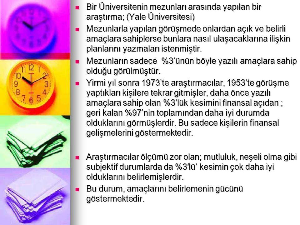Bir Üniversitenin mezunları arasında yapılan bir araştırma; (Yale Üniversitesi) Bir Üniversitenin mezunları arasında yapılan bir araştırma; (Yale Üniv