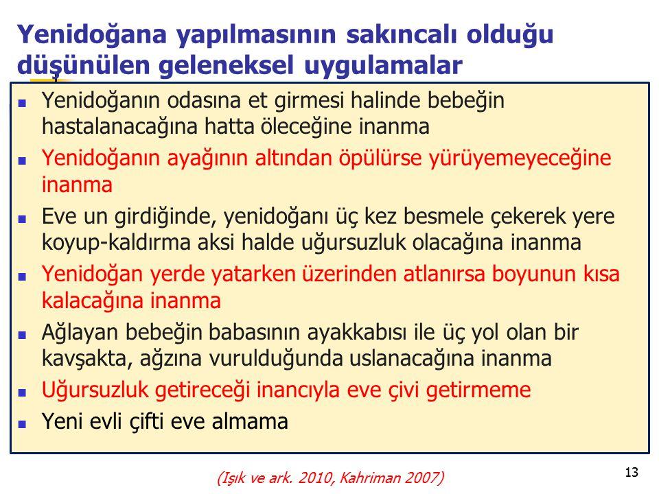 13 Yenidoğana yapılmasının sakıncalı olduğu düşünülen geleneksel uygulamalar Yenidoğanın odasına et girmesi halinde bebeğin hastalanacağına hatta ölec