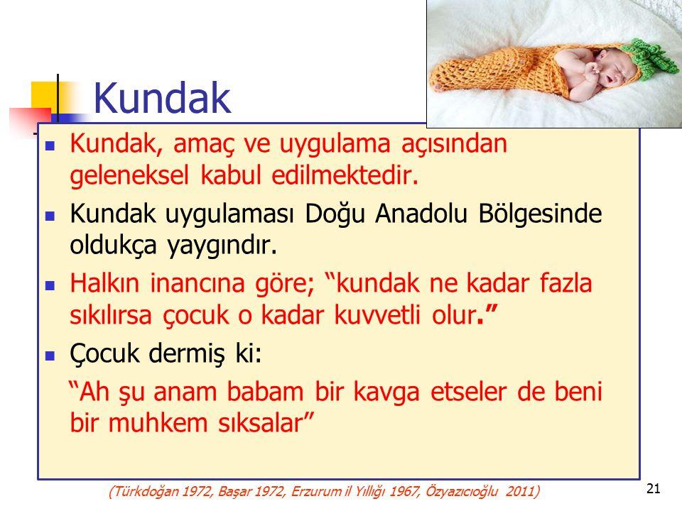 21 Kundak Kundak, amaç ve uygulama açısından geleneksel kabul edilmektedir. Kundak uygulaması Doğu Anadolu Bölgesinde oldukça yaygındır. Halkın inancı