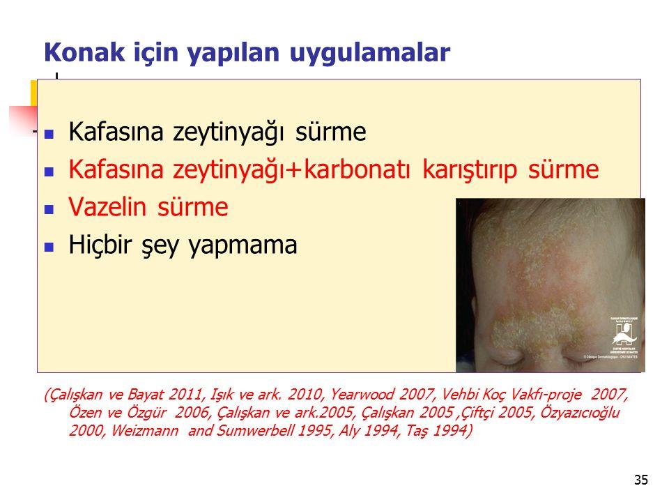 35 Konak için yapılan uygulamalar Kafasına zeytinyağı sürme Kafasına zeytinyağı+karbonatı karıştırıp sürme Vazelin sürme Hiçbir şey yapmama (Çalışkan