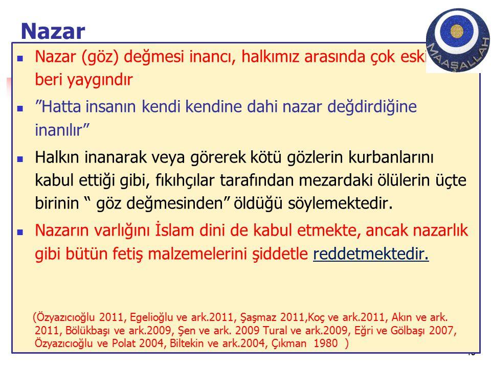 """40 Nazar Nazar (göz) değmesi inancı, halkımız arasında çok eskiden beri yaygındır """"Hatta insanın kendi kendine dahi nazar değdirdiğine inanılır"""" Halkı"""