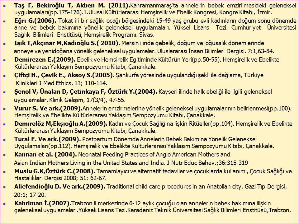 54 Taş F, Bekiroğlu T, Akben M. (2011).Kahramanmaraş'ta annelerin bebek emzirilmesideki geleneksel uygulamaları(pp.175-176).1.Ulusal Kültürlerarası He