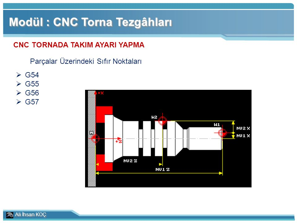 Ali İhsan KOÇ Modül : CNC Torna Tezgâhları CNC TORNADA TAKIM AYARI YAPMA Parçalar Üzerindeki Sıfır Noktaları  G54  G55  G56  G57