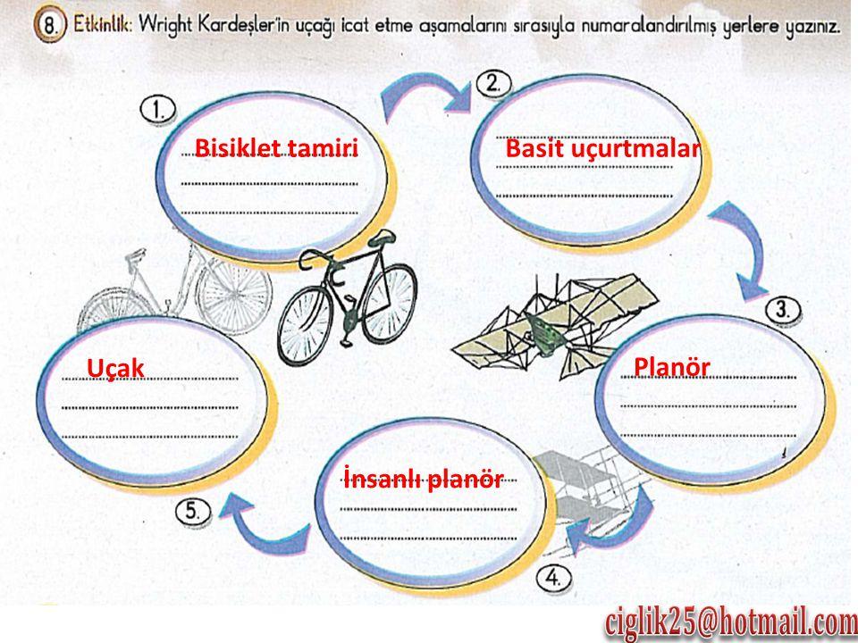 Bisiklet tamiriBasit uçurtmalar Planör İnsanlı planör Uçak