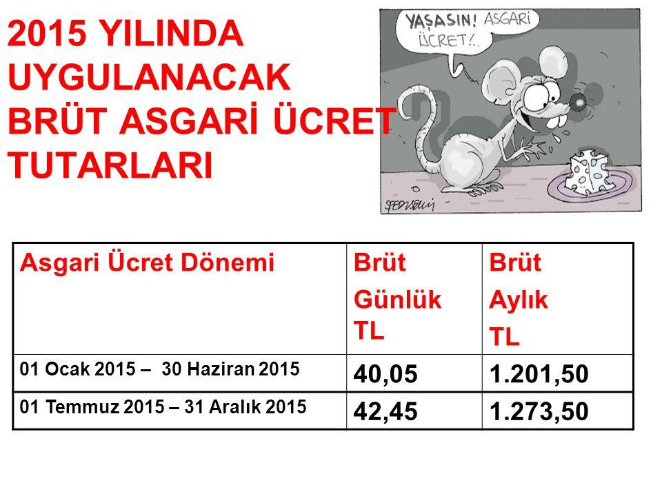 2015 YILINDA UYGULANACAK SSK TABAN VE TAVAN ÜCRET TUTARLARI Asgari Ücret Dönemi SSK Taban Ücreti TL (Aylık kazancın alt sınırı) SSK Tavan Ücreti TL (Aylık kazancın üst sınırı) 01 Ocak 2015 – 30 Haziran 2015 1.201,507.809,90 01 Temmuz 2015 – 31 Aralık 2015 1.273,508.277,90