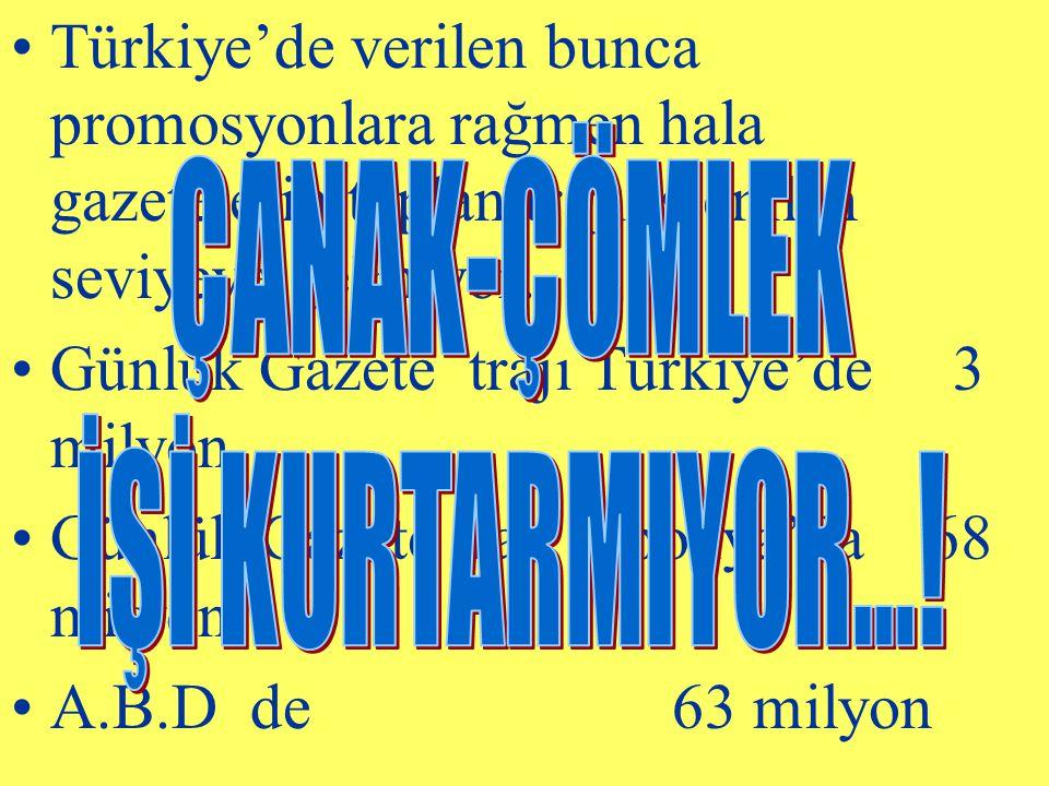 ÜZERİNDE DÜŞÜNÜLMESİ GEREKEN BİR KONU DA. 1973-1975 Yılları arasında Türkiye'de 30 bin kitapçı varken; 1993 yılında bu sayının 3500 e düşmüş olmasıdır