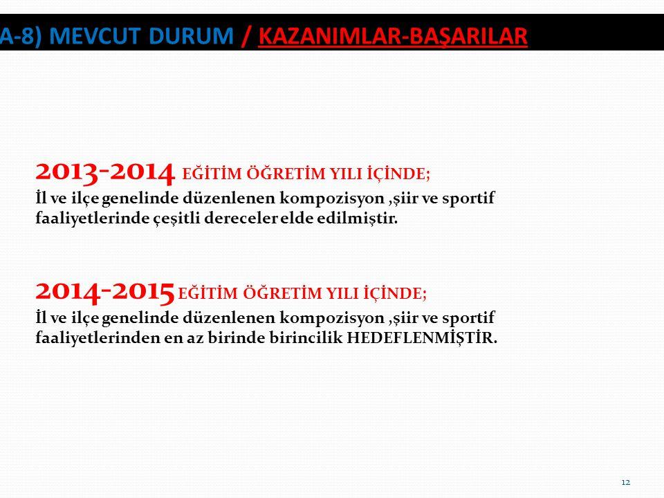 A-8) MEVCUT DURUM / KAZANIMLAR-BAŞARILAR 12 2013-2014 EĞİTİM ÖĞRETİM YILI İÇİNDE; İl ve ilçe genelinde düzenlenen kompozisyon,şiir ve sportif faaliyet