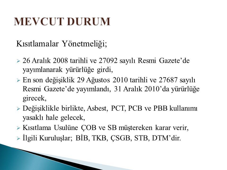 Kısıtlamalar Yönetmeliği;  26 Aralık 2008 tarihli ve 27092 sayılı Resmi Gazete'de yayımlanarak yürürlüğe girdi,  En son değişiklik 29 Ağustos 2010 tarihli ve 27687 sayılı Resmi Gazete'de yayımlandı, 31 Aralık 2010'da yürürlüğe girecek,  Değişiklikle birlikte, Asbest, PCT, PCB ve PBB kullanımı yasaklı hale gelecek,  Kısıtlama Usulüne ÇOB ve SB müştereken karar verir,  İlgili Kuruluşlar; BİB, TKB, ÇSGB, STB, DTM'dir.
