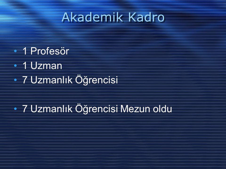 Akademik Kadro 1 Profesör 1 Uzman 7 Uzmanlık Öğrencisi 7 Uzmanlık Öğrencisi Mezun oldu