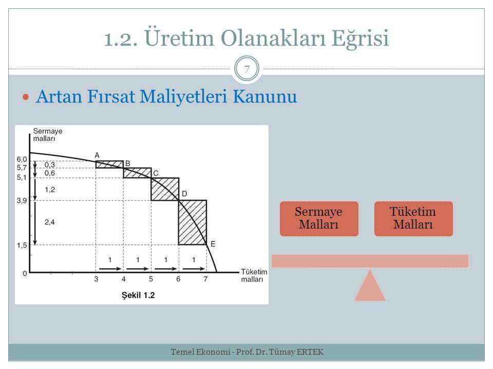 1.2. Üretim Olanakları Eğrisi 7 Artan Fırsat Maliyetleri Kanunu Sermaye Malları Tüketim Malları Temel Ekonomi - Prof. Dr. Tümay ERTEK