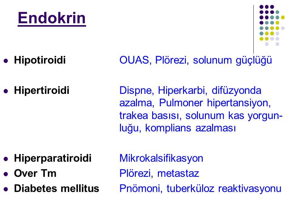Endokrin HipotiroidiOUAS, Plörezi, solunum güçlüğü HipertiroidiDispne, Hiperkarbi, difüzyonda azalma, Pulmoner hipertansiyon, trakea basısı, solunum k