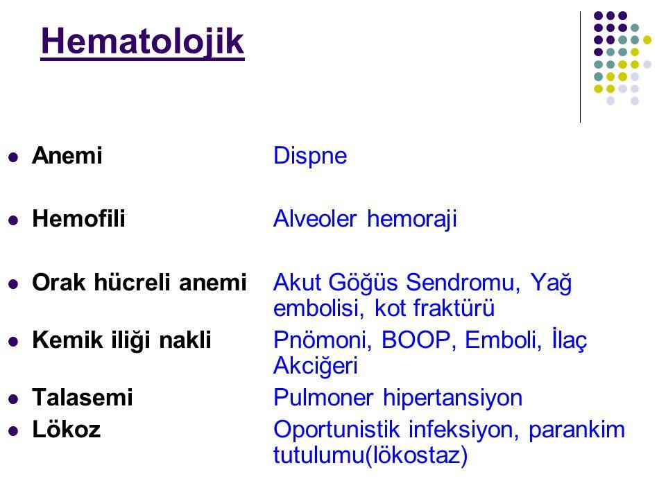 Hematolojik AnemiDispne HemofiliAlveoler hemoraji Orak hücreli anemiAkut Göğüs Sendromu, Yağ embolisi, kot fraktürü Kemik iliği nakliPnömoni, BOOP, Em