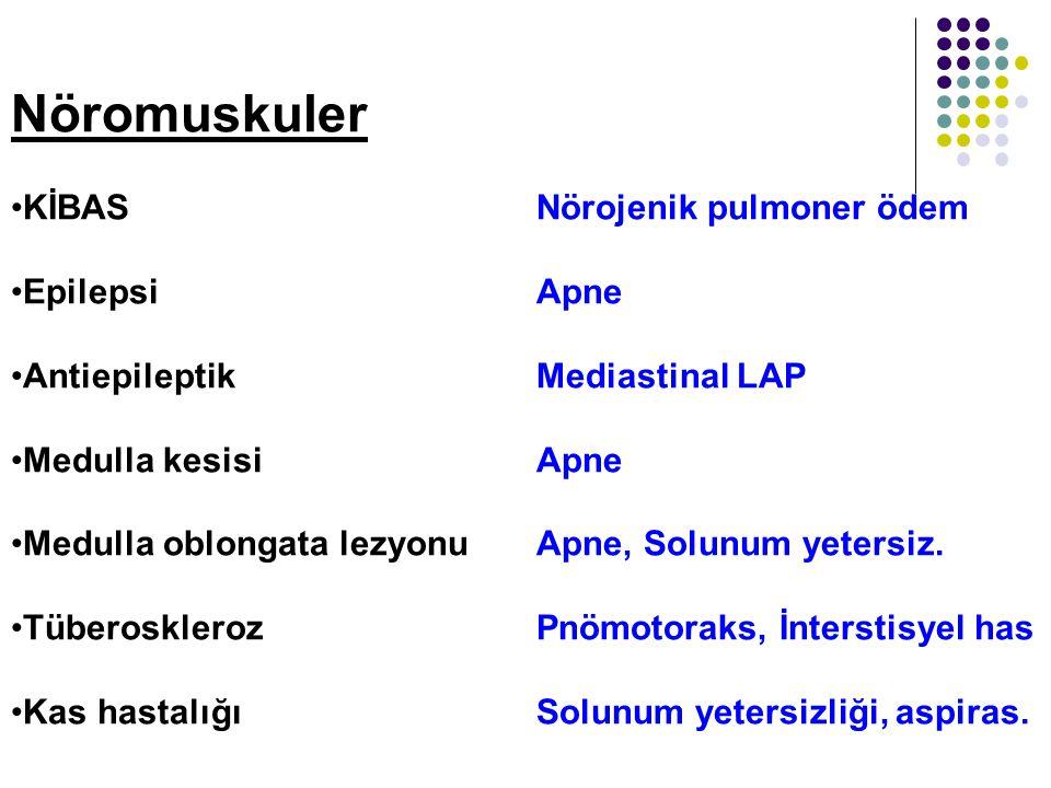 Nöromuskuler KİBASNörojenik pulmoner ödem EpilepsiApne AntiepileptikMediastinal LAP Medulla kesisiApne Medulla oblongata lezyonuApne, Solunum yetersiz