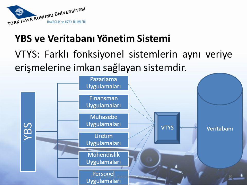YBS ve Veritabanı Yönetim Sistemi VTYS: Farklı fonksiyonel sistemlerin aynı veriye erişmelerine imkan sağlayan sistemdir. VTYS YBS Pazarlama Uygulamal