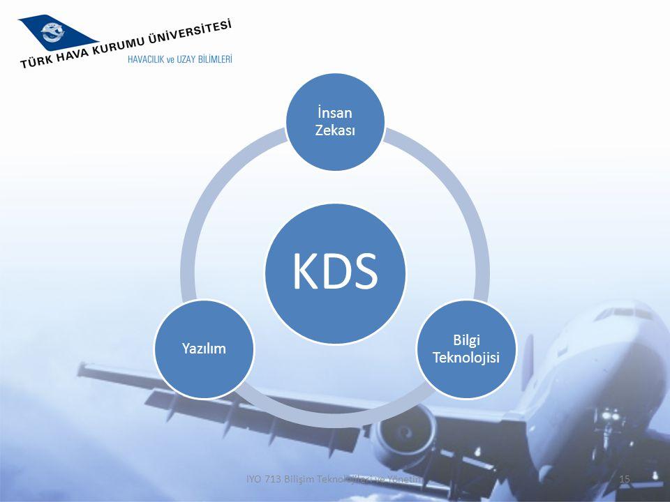 KDS İnsan Zekası Bilgi Teknolojisi Yazılım IYO 713 Bilişim Teknolojileri ve Yönetim15