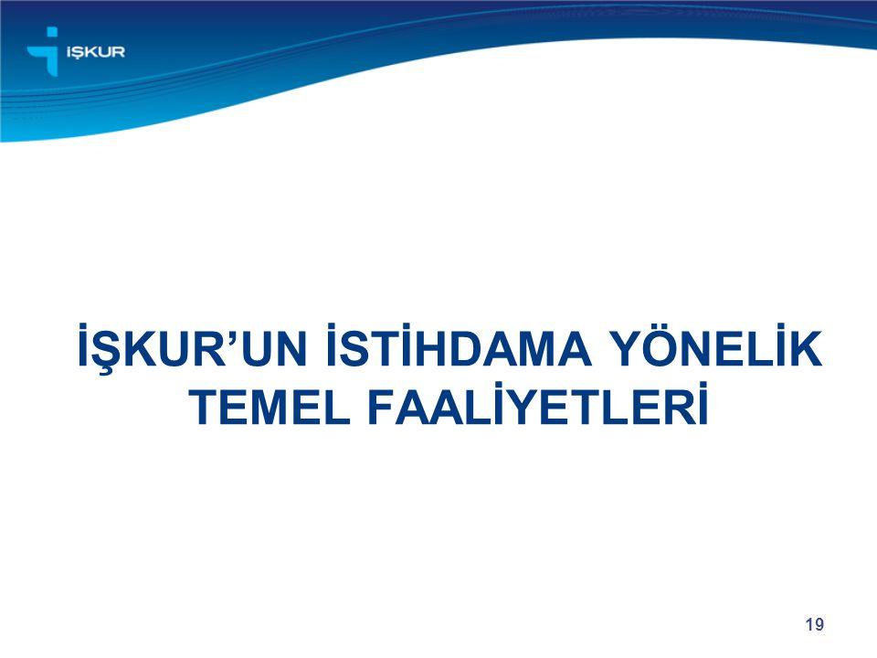 İŞKUR'UN İSTİHDAMA YÖNELİK TEMEL FAALİYETLERİ 19