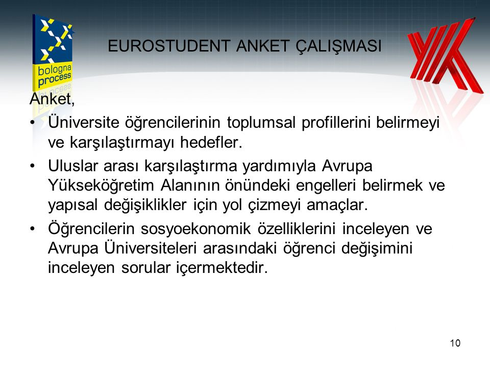 EUROSTUDENT ANKET ÇALIŞMASI Anket, Üniversite öğrencilerinin toplumsal profillerini belirmeyi ve karşılaştırmayı hedefler.