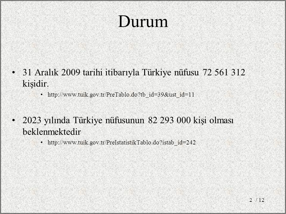 / 122 Durum 31 Aralık 2009 tarihi itibarıyla Türkiye nüfusu 72 561 312 kişidir. http://www.tuik.gov.tr/PreTablo.do?tb_id=39&ust_id=11 2023 yılında Tür