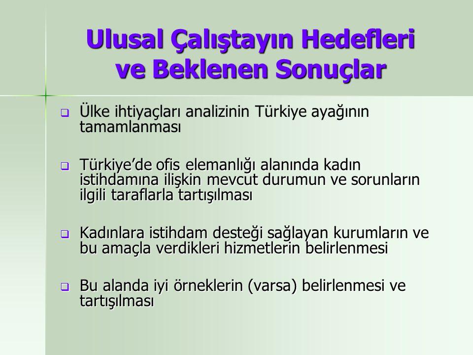 Ulusal Çalıştayın Hedefleri ve Beklenen Sonuçlar   Ülke ihtiyaçları analizinin Türkiye ayağının tamamlanması  Türkiye'de ofis elemanlığı alanında kadın istihdamına ilişkin mevcut durumun ve sorunların ilgili taraflarla tartışılması  Kadınlara istihdam desteği sağlayan kurumların ve bu amaçla verdikleri hizmetlerin belirlenmesi  Bu alanda iyi örneklerin (varsa) belirlenmesi ve tartışılması