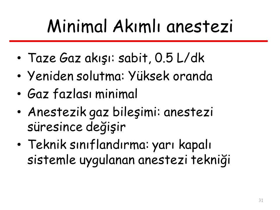 Minimal Akımlı anestezi Taze Gaz akışı: sabit, 0.5 L/dk Yeniden solutma: Yüksek oranda Gaz fazlası minimal Anestezik gaz bileşimi: anestezi süresince değişir Teknik sınıflandırma: yarı kapalı sistemle uygulanan anestezi tekniği 31