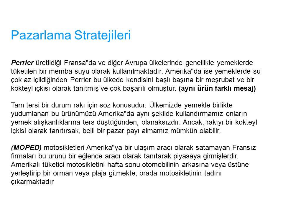 Pazarlama Stratejileri Perrier üretildiği Fransa