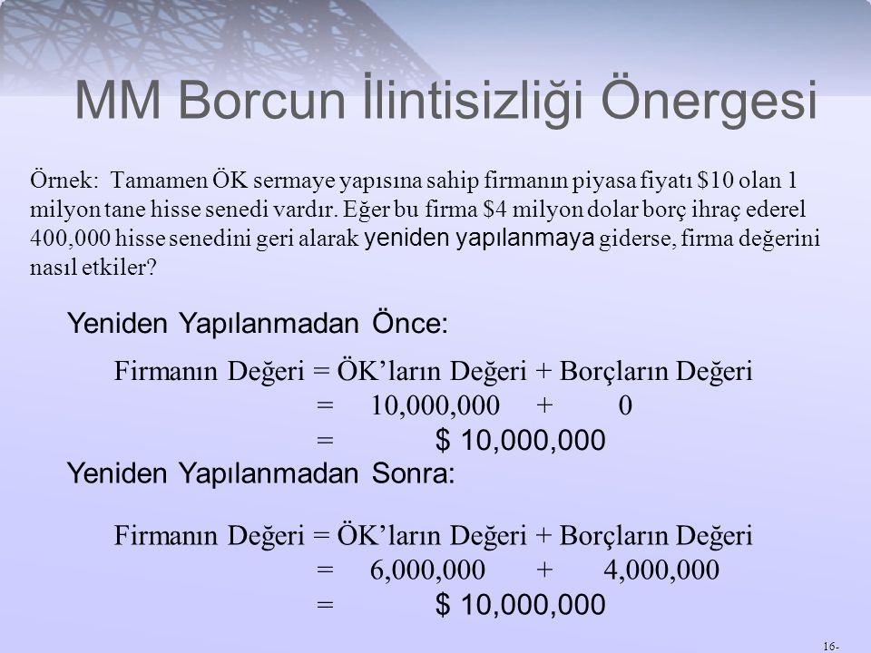 16- Örnek: Tamamen ÖK sermaye yapısına sahip firmanın piyasa fiyatı $10 olan 1 milyon tane hisse senedi vardır. Eğer bu firma $4 milyon dolar borç ihr