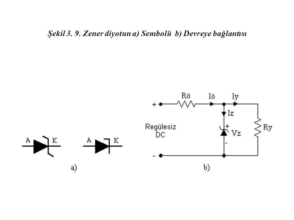 Şekil 3. 9. Zener diyotun a) Sembolü b) Devreye bağlantısı