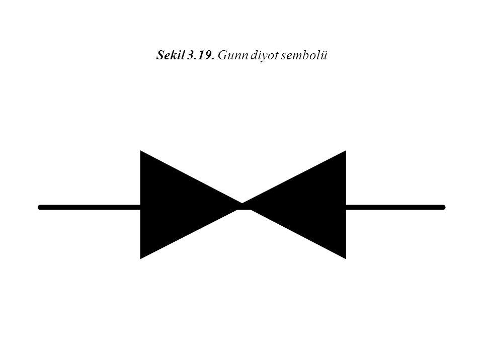 Sekil 3.19. Gunn diyot sembolü