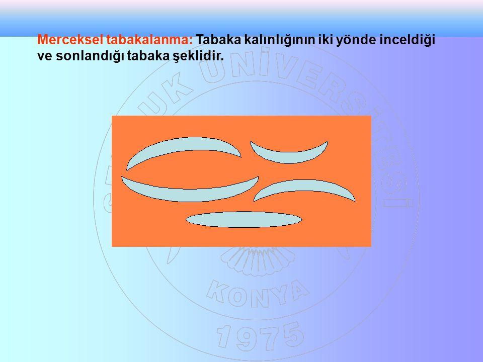Merceksel tabakalanma: Tabaka kalınlığının iki yönde inceldiği ve sonlandığı tabaka şeklidir.