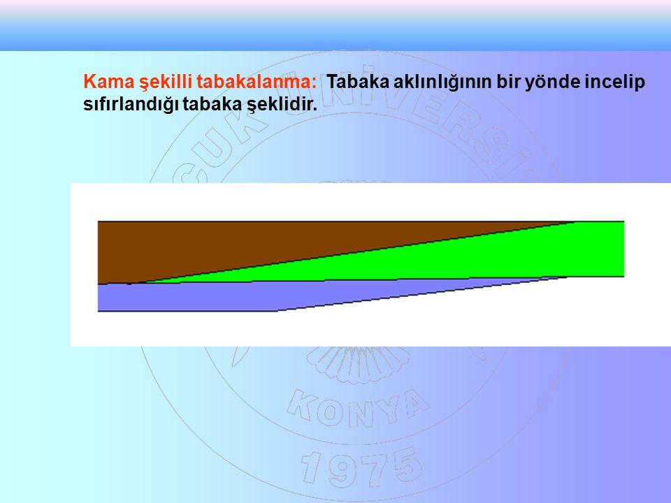 Kama şekilli tabakalanma: Tabaka aklınlığının bir yönde incelip sıfırlandığı tabaka şeklidir.