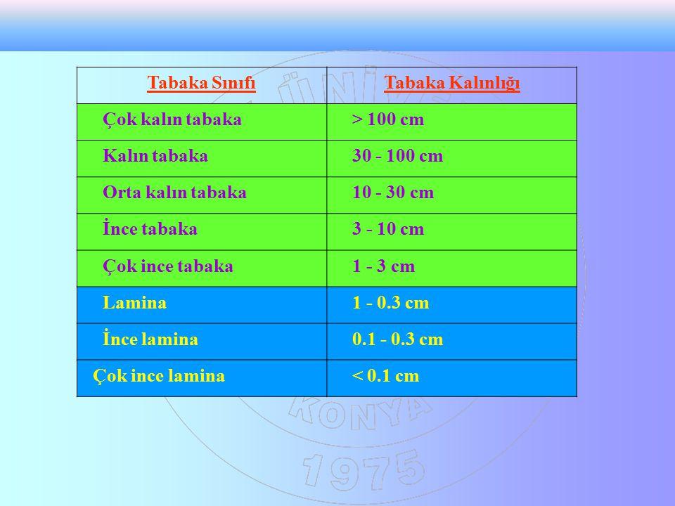 Tabaka Sınıfı Tabaka Kalınlığı Çok kalın tabaka > 100 cm Kalın tabaka 30 - 100 cm Orta kalın tabaka 10 - 30 cm İnce tabaka 3 - 10 cm Çok ince tabaka 1