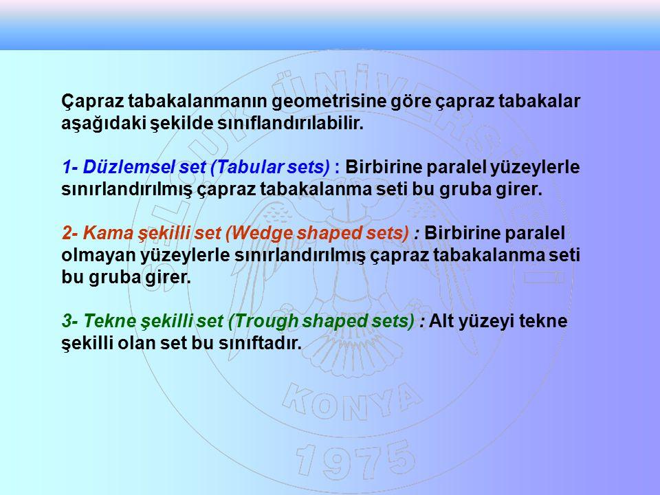 Çapraz tabakalanmanın geometrisine göre çapraz tabakalar aşağıdaki şekilde sınıflandırılabilir. 1- Düzlemsel set (Tabular sets) : Birbirine paralel yü