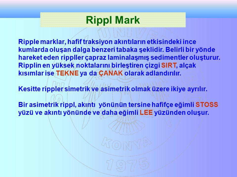 Ripple marklar, hafif traksiyon akıntıların etkisindeki ince kumlarda oluşan dalga benzeri tabaka şeklidir. Belirli bir yönde hareket eden rippller ça