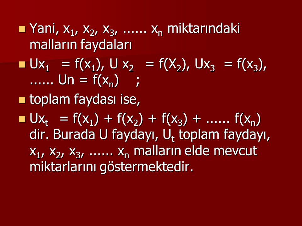 Yani, x 1, x 2, x 3,...... x n miktarındaki malların faydaları Yani, x 1, x 2, x 3,...... x n miktarındaki malların faydaları Ux 1 = f(x 1 ), U x 2 =