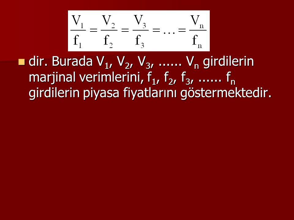 dir. Burada V 1, V 2, V 3,...... V n girdilerin marjinal verimlerini, f 1, f 2, f 3,...... f n girdilerin piyasa fiyatlarını göstermektedir. dir. Bura