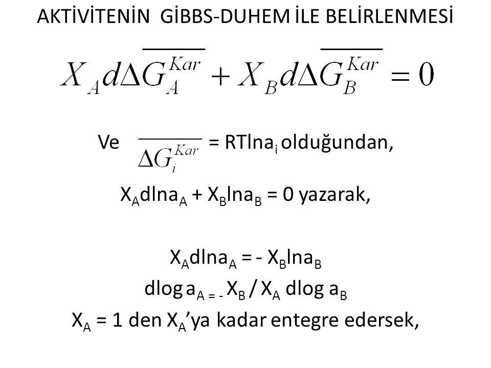 AKTİVİTENİN GİBBS-DUHEM İLE BELİRLENMESİ Ve = RTlna i olduğundan, X A dlna A + X B lna B = 0 yazarak, X A dlna A = - X B lna B dlog a A = - X B / X A